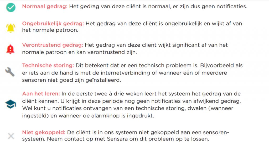 Sensara case manager tool clientenoverzicht
